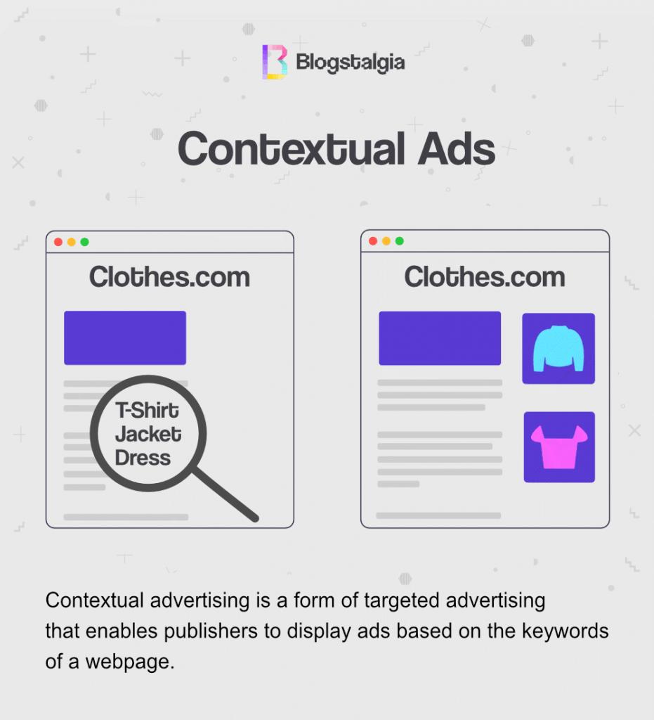 Contextual advertising example