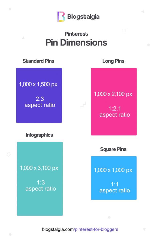 Pin dimensions