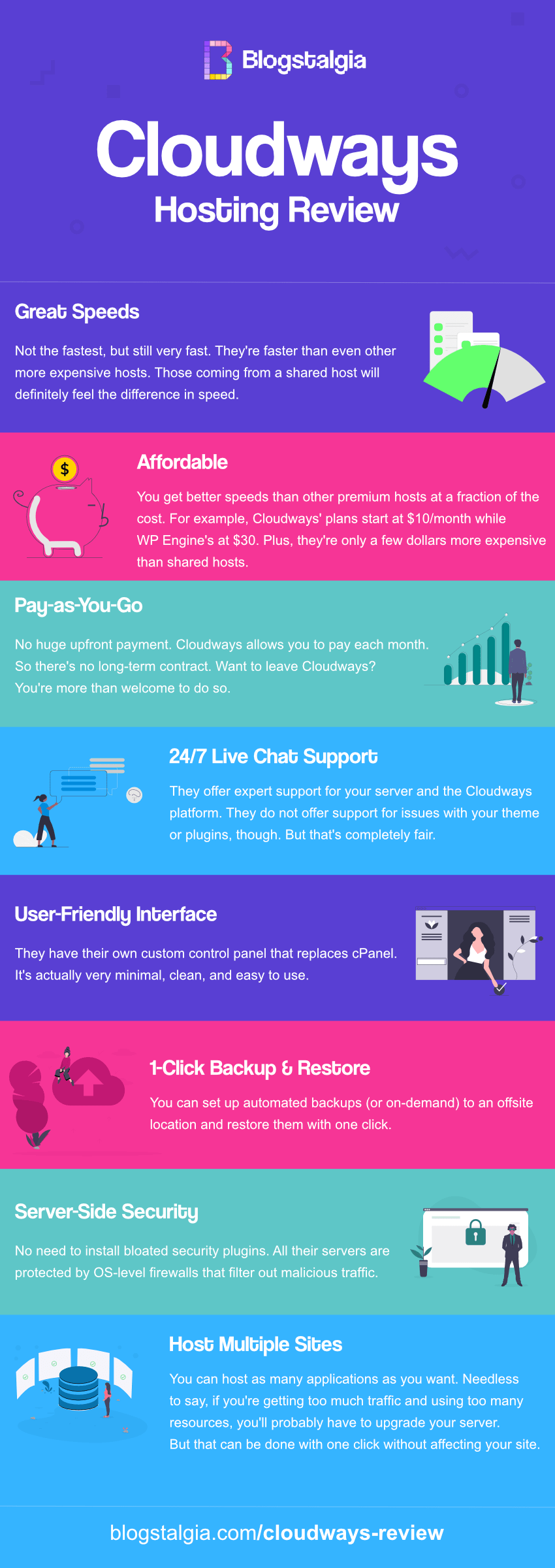 Cloudways Review Infographic