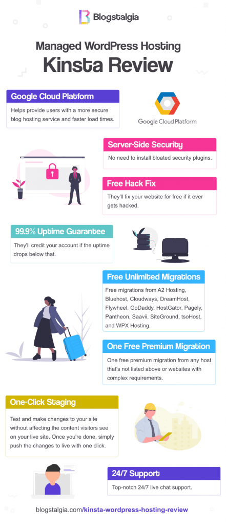 Kinsta Review infographic