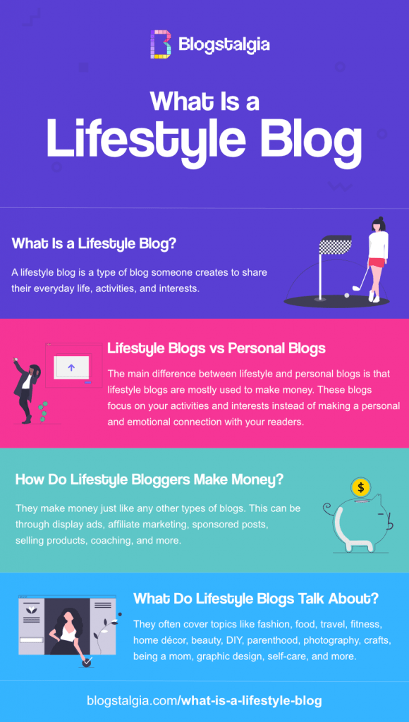 What Is a Lifestyle Blog Infographic